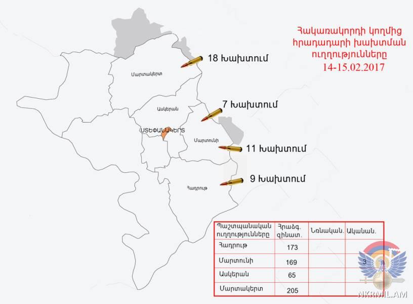 ԼՂՀ ՊԲ-ն հակառակորդի նախահարձակ գործողությունները ճնշելու համար դիմել է պատասխան գործողությունների