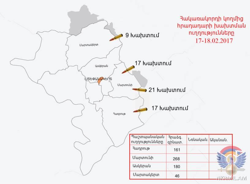 Արևելյան ուղղությամբ ադրբեջանական զինուժը կիրառել է 3 արկ