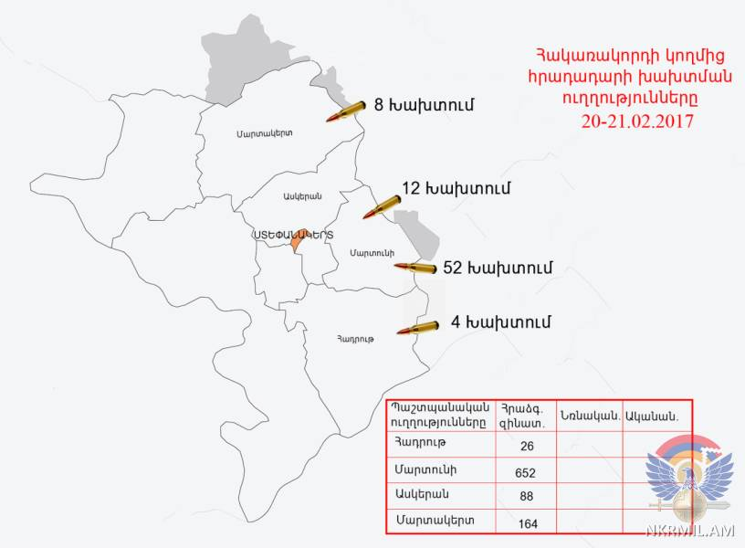 Հակառակորդն ակտիվորեն կիրառել է դիպուկահար հրացաններ. ԼՂՀ ՊՆ